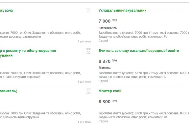 Як знайти роботу в Стрию разом з дошкою оголошень OBYAVA.ua